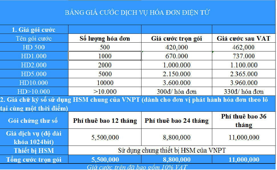 Hóa đơn điện tử - VNPT Invoice